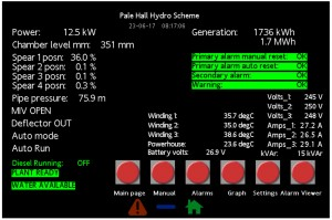 Hydro power monitor